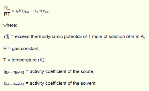 Solute Potential Related Keywords & Suggestions - Solute Potential ...